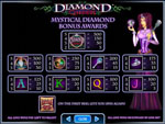 slot gratis diamond queen