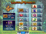 paytable slot grand monarch