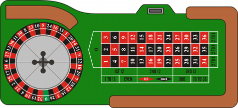 puntate speciali roulette online
