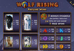slot online wolf rising